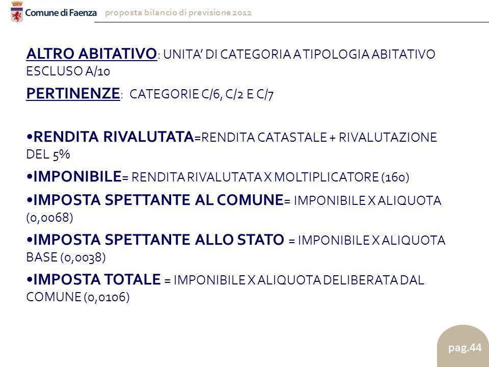 proposta bilancio di previsione 2012 pag.44 ALTRO ABITATIVO : UNITA' DI CATEGORIA A TIPOLOGIA ABITATIVO ESCLUSO A/10 PERTINENZE : CATEGORIE C/6, C/2 E C/7 RENDITA RIVALUTATA =RENDITA CATASTALE + RIVALUTAZIONE DEL 5% IMPONIBILE = RENDITA RIVALUTATA X MOLTIPLICATORE (160) IMPOSTA SPETTANTE AL COMUNE = IMPONIBILE X ALIQUOTA (0,0068) IMPOSTA SPETTANTE ALLO STATO = IMPONIBILE X ALIQUOTA BASE (0,0038) IMPOSTA TOTALE = IMPONIBILE X ALIQUOTA DELIBERATA DAL COMUNE (0,0106)