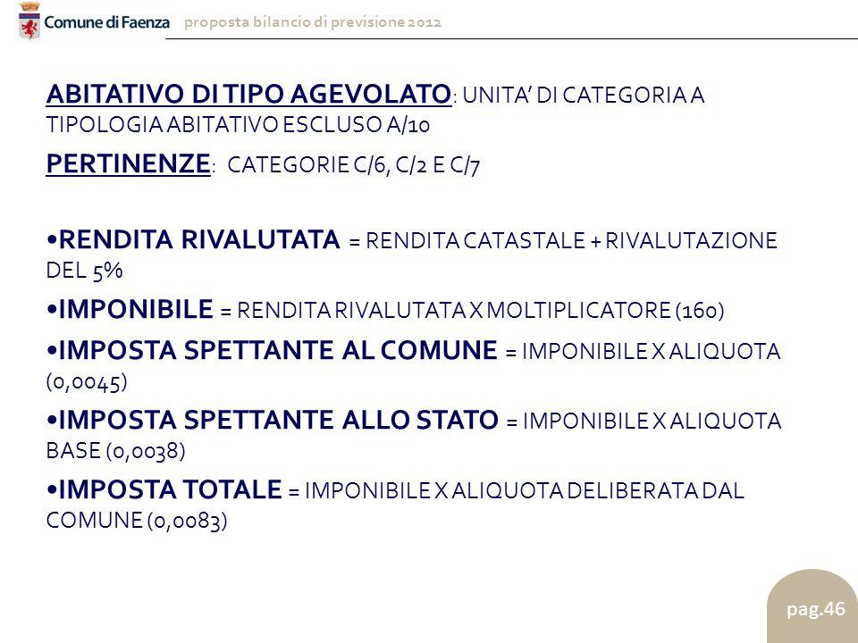 proposta bilancio di previsione 2012 pag.46 ABITATIVO DI TIPO AGEVOLATO : UNITA' DI CATEGORIA A TIPOLOGIA ABITATIVO ESCLUSO A/10 PERTINENZE : CATEGORIE C/6, C/2 E C/7 RENDITA RIVALUTATA = RENDITA CATASTALE + RIVALUTAZIONE DEL 5% IMPONIBILE = RENDITA RIVALUTATA X MOLTIPLICATORE (160) IMPOSTA SPETTANTE AL COMUNE = IMPONIBILE X ALIQUOTA (0,0045) IMPOSTA SPETTANTE ALLO STATO = IMPONIBILE X ALIQUOTA BASE (0,0038) IMPOSTA TOTALE = IMPONIBILE X ALIQUOTA DELIBERATA DAL COMUNE (0,0083)