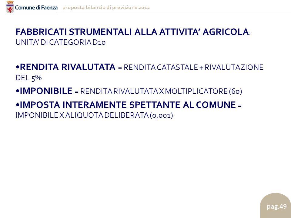 proposta bilancio di previsione 2012 pag.49 FABBRICATI STRUMENTALI ALLA ATTIVITA' AGRICOLA : UNITA' DI CATEGORIA D10 RENDITA RIVALUTATA = RENDITA CATASTALE + RIVALUTAZIONE DEL 5% IMPONIBILE = RENDITA RIVALUTATA X MOLTIPLICATORE (60) IMPOSTA INTERAMENTE SPETTANTE AL COMUNE = IMPONIBILE X ALIQUOTA DELIBERATA (0,001)