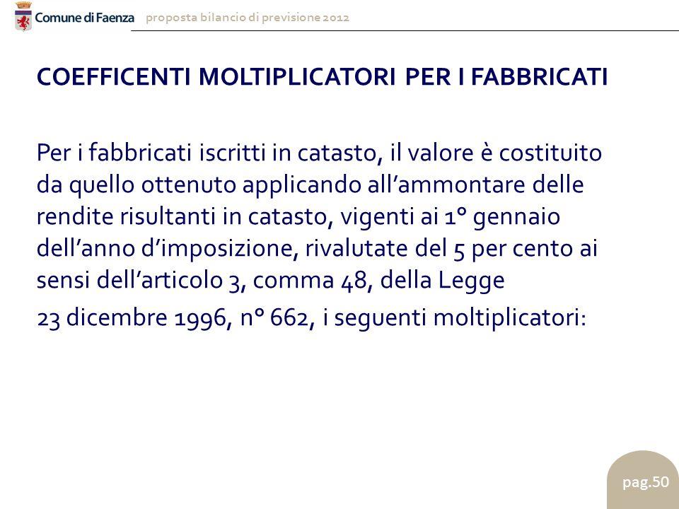 proposta bilancio di previsione 2012 pag.50 COEFFICENTI MOLTIPLICATORI PER I FABBRICATI Per i fabbricati iscritti in catasto, il valore è costituito da quello ottenuto applicando all'ammontare delle rendite risultanti in catasto, vigenti ai 1° gennaio dell'anno d'imposizione, rivalutate del 5 per cento ai sensi dell'articolo 3, comma 48, della Legge 23 dicembre 1996, n° 662, i seguenti moltiplicatori: