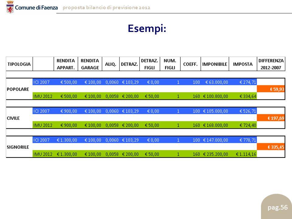 proposta bilancio di previsione 2012 pag.56 Esempi: