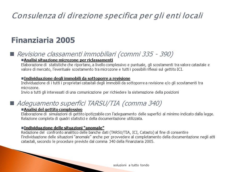 SFERA SOLUZIONI A TUTTO TONDO Sede: Via Piero della Francesca, 51 20154 MILANO Ufficio di PAVIA: Via dei Mille, 116, cap.