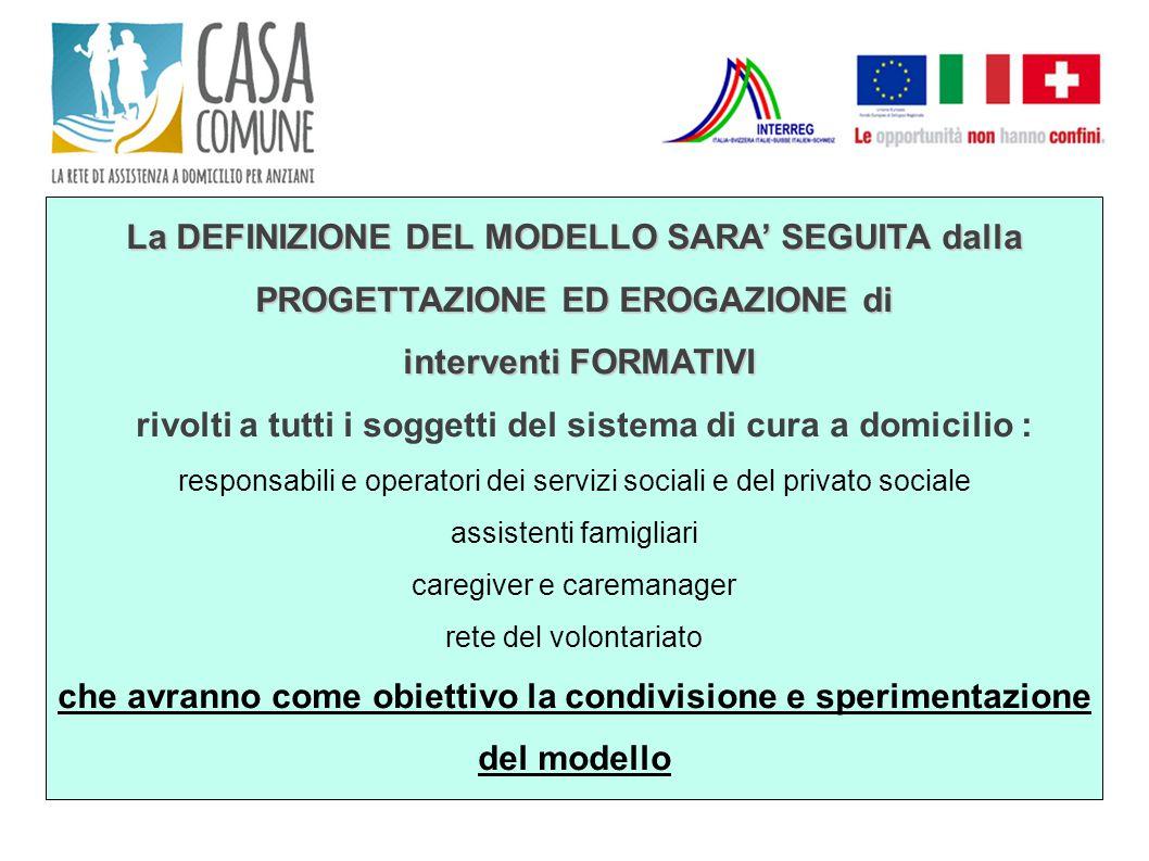 La DEFINIZIONE DEL MODELLO SARA' SEGUITA dalla PROGETTAZIONE ED EROGAZIONE di interventi FORMATIVI interventi FORMATIVI rivolti a tutti i soggetti del