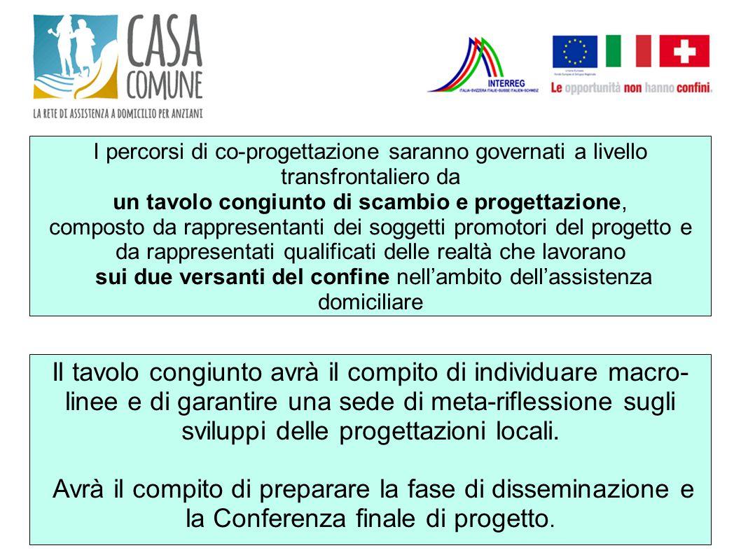 I percorsi di co-progettazione saranno governati a livello transfrontaliero da un tavolo congiunto di scambio e progettazione, composto da rappresenta