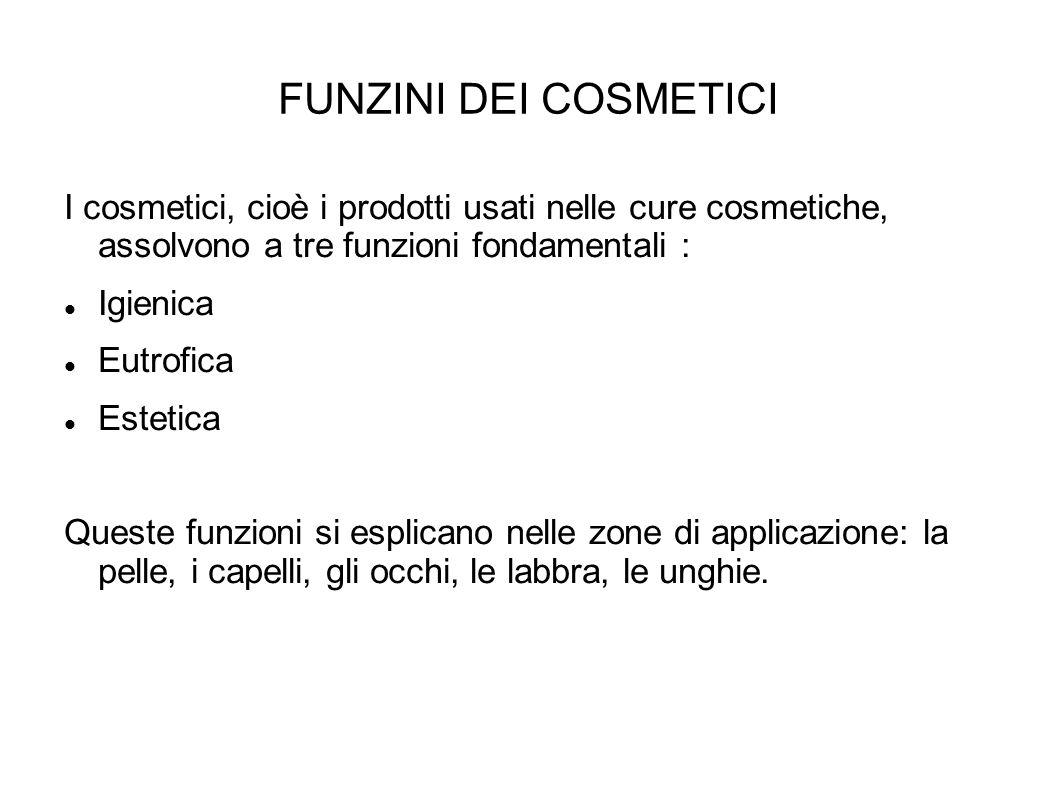 FUNZINI DEI COSMETICI I cosmetici, cioè i prodotti usati nelle cure cosmetiche, assolvono a tre funzioni fondamentali : Igienica Eutrofica Estetica Qu