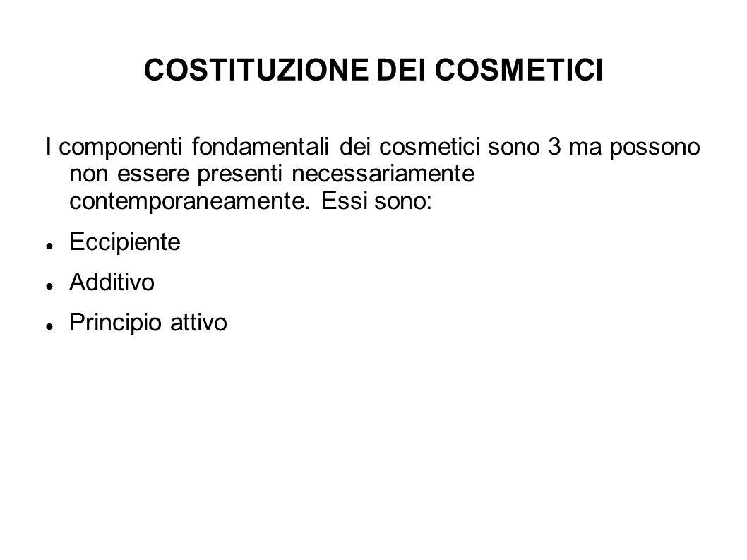 COSTITUZIONE DEI COSMETICI I componenti fondamentali dei cosmetici sono 3 ma possono non essere presenti necessariamente contemporaneamente. Essi sono