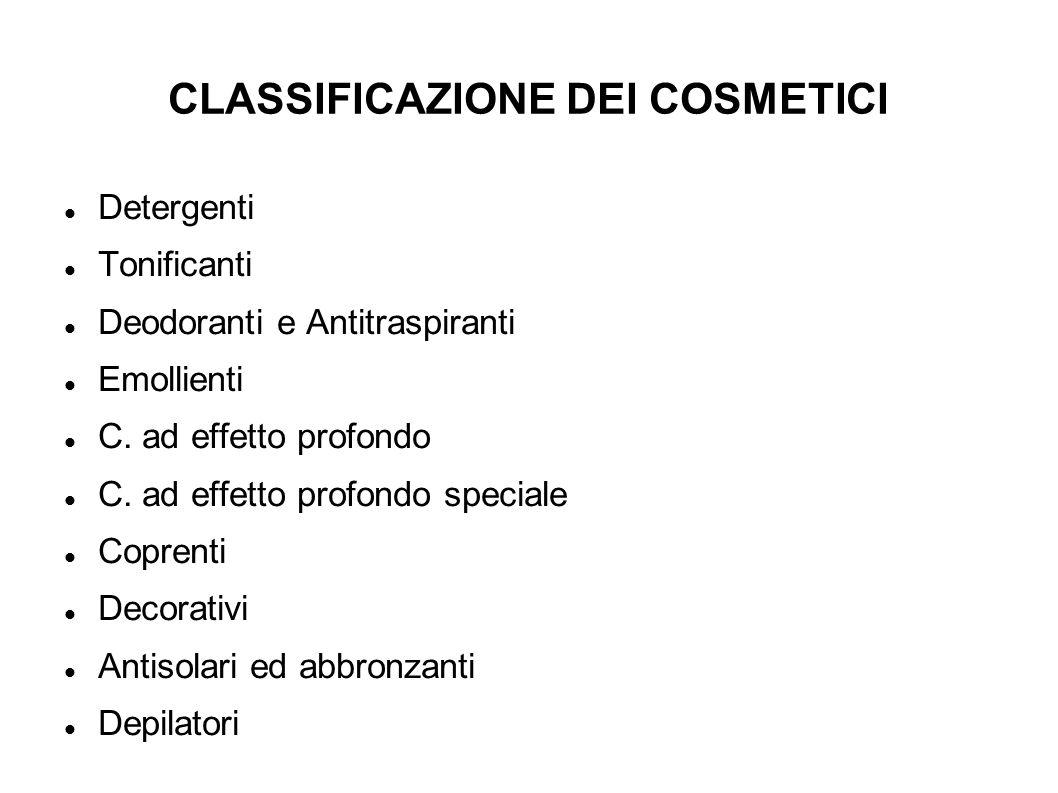 CLASSIFICAZIONE DEI COSMETICI Detergenti Tonificanti Deodoranti e Antitraspiranti Emollienti C. ad effetto profondo C. ad effetto profondo speciale Co
