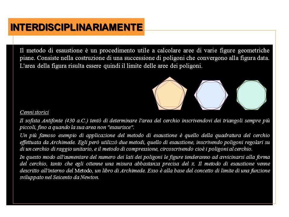 Il metodo di esaustione è un procedimento utile a calcolare aree di varie figure geometriche piane. Consiste nella costruzione di una successione di p