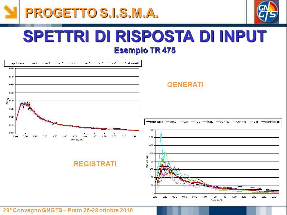 29° Convegno GNGTS – Prato 26-28 ottobre 2010 SPETTRI DI RISPOSTA DI INPUT Esempio TR 475 GENERATI REGISTRATI PROGETTO S.I.S.M.A.