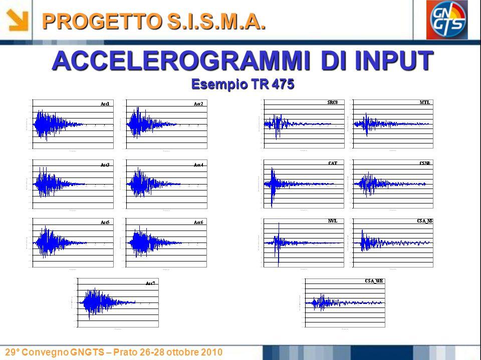 29° Convegno GNGTS – Prato 26-28 ottobre 2010 ACCELEROGRAMMI DI INPUT Esempio TR 475 PROGETTO S.I.S.M.A.