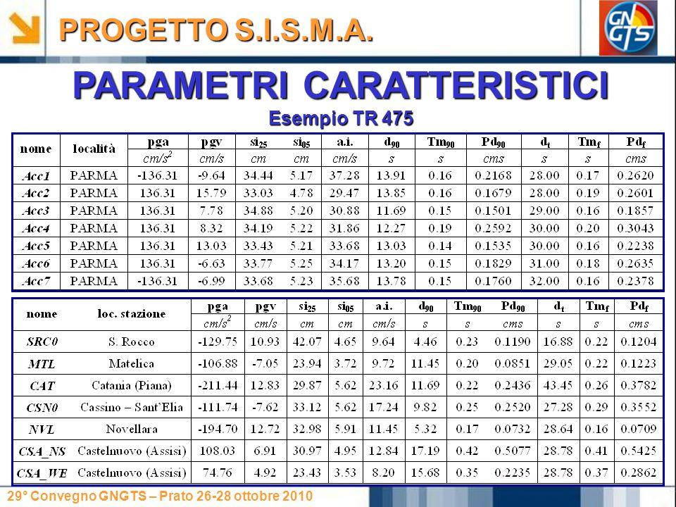 29° Convegno GNGTS – Prato 26-28 ottobre 2010 PARAMETRI CARATTERISTICI Esempio TR 475 PROGETTO S.I.S.M.A.