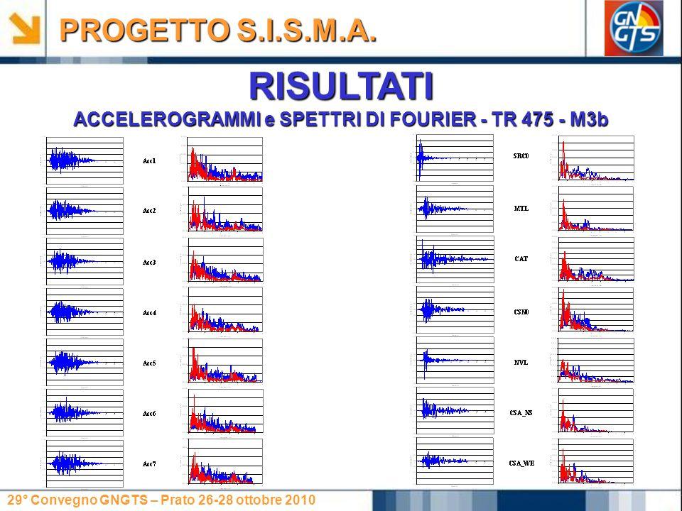 29° Convegno GNGTS – Prato 26-28 ottobre 2010 RISULTATI ACCELEROGRAMMI e SPETTRI DI FOURIER - TR 475 - M3b PROGETTO S.I.S.M.A.