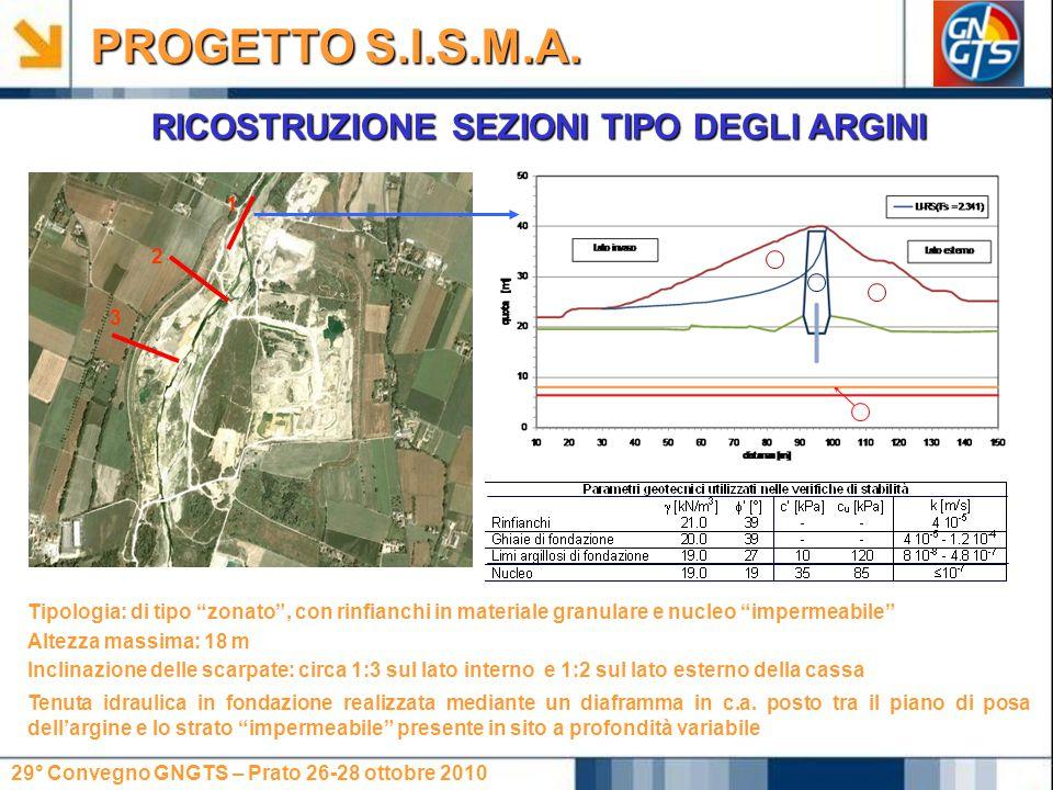 """29° Convegno GNGTS – Prato 26-28 ottobre 2010 RICOSTRUZIONE SEZIONI TIPO DEGLI ARGINI PROGETTO S.I.S.M.A. Tipologia: di tipo """"zonato"""", con rinfianchi"""