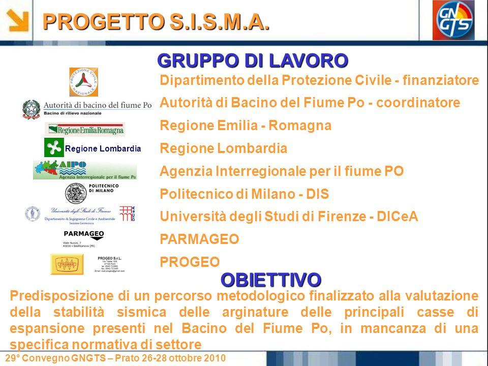 29° Convegno GNGTS – Prato 26-28 ottobre 2010 OBIETTIVO OBIETTIVO Predisposizione di un percorso metodologico finalizzato alla valutazione della stabi