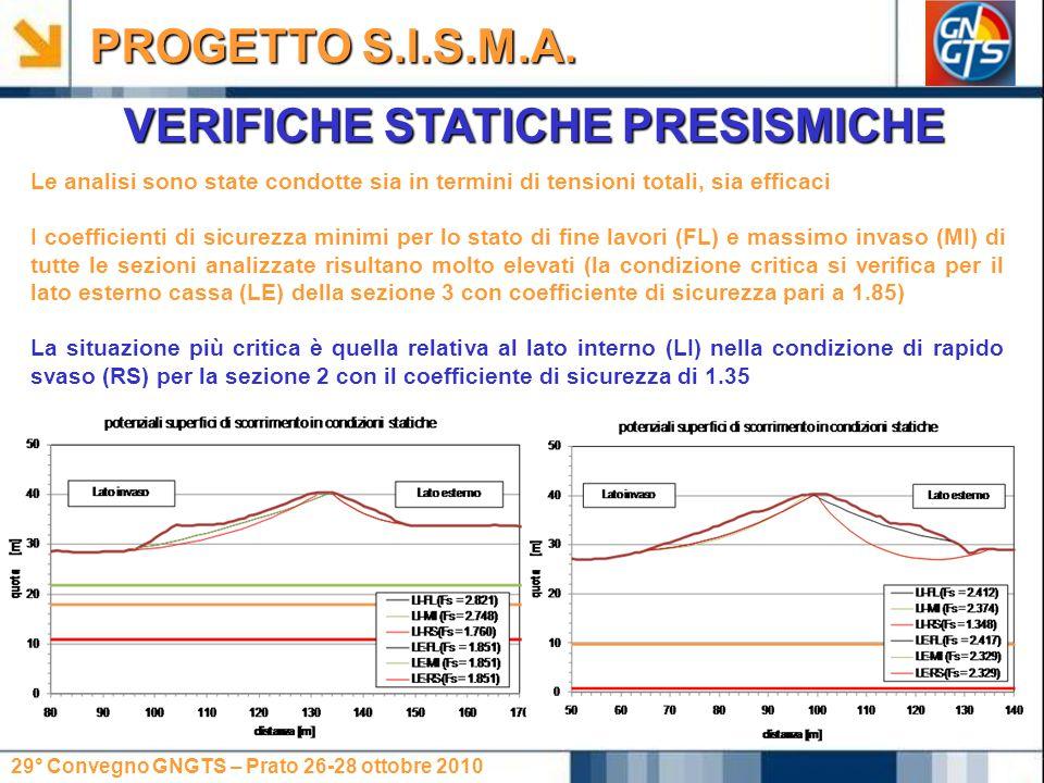 29° Convegno GNGTS – Prato 26-28 ottobre 2010 VERIFICHE STATICHE PRESISMICHE PROGETTO S.I.S.M.A. Le analisi sono state condotte sia in termini di tens
