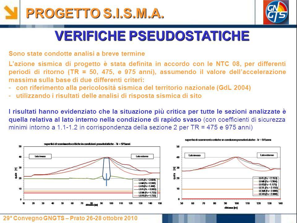 29° Convegno GNGTS – Prato 26-28 ottobre 2010 VERIFICHE PSEUDOSTATICHE PROGETTO S.I.S.M.A. Sono state condotte analisi a breve termine L'azione sismic