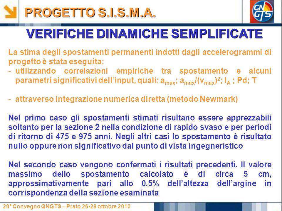29° Convegno GNGTS – Prato 26-28 ottobre 2010 VERIFICHE DINAMICHE SEMPLIFICATE PROGETTO S.I.S.M.A.