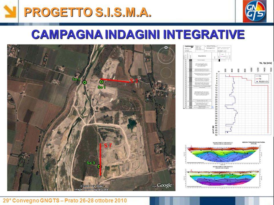 29° Convegno GNGTS – Prato 26-28 ottobre 2010 PROGETTO S.I.S.M.A. prof. [m] CAMPAGNA INDAGINI INTEGRATIVE