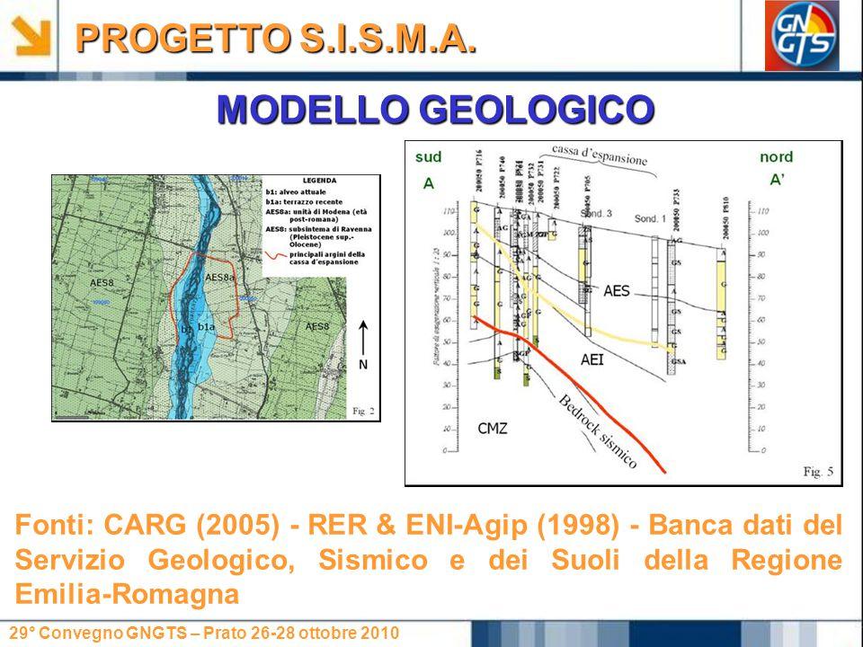 29° Convegno GNGTS – Prato 26-28 ottobre 2010 MODELLO GEOLOGICO PROGETTO S.I.S.M.A. Fonti: CARG (2005) - RER & ENI-Agip (1998) - Banca dati del Serviz
