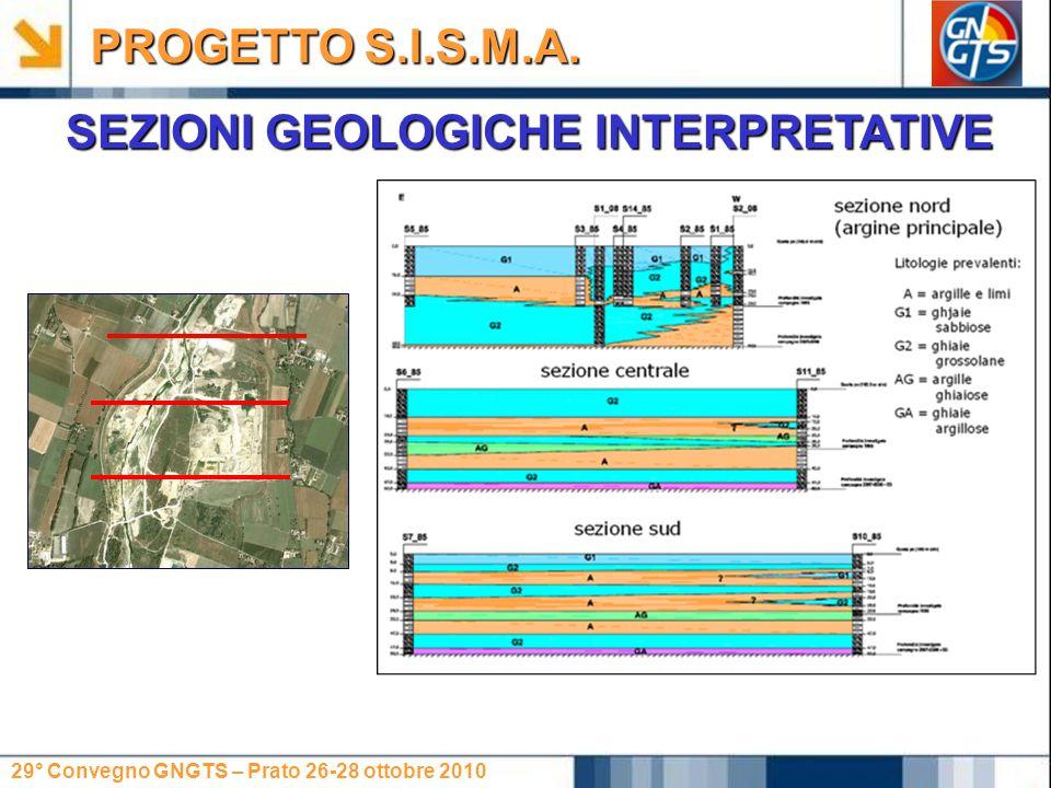 29° Convegno GNGTS – Prato 26-28 ottobre 2010 SEZIONI GEOLOGICHE INTERPRETATIVE PROGETTO S.I.S.M.A.