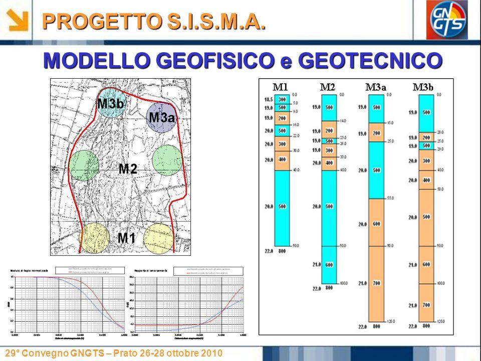 29° Convegno GNGTS – Prato 26-28 ottobre 2010 MODELLO GEOFISICO e GEOTECNICO PROGETTO S.I.S.M.A.