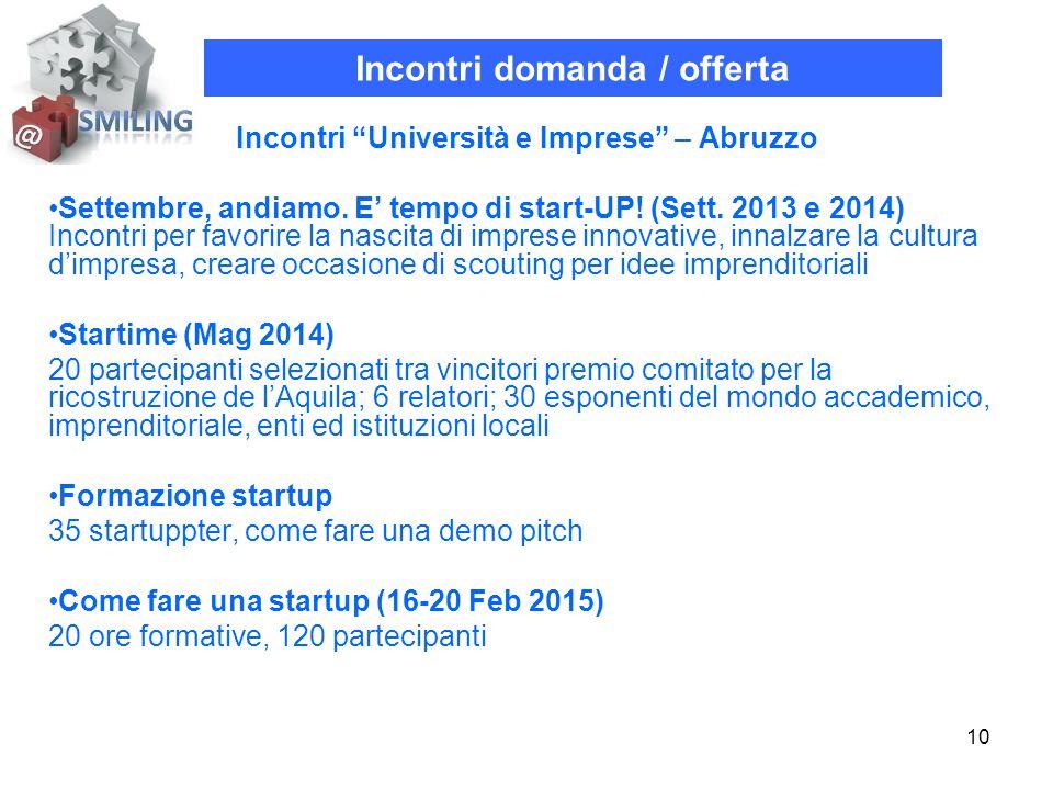 10 Incontri Università e Imprese – Abruzzo Settembre, andiamo.