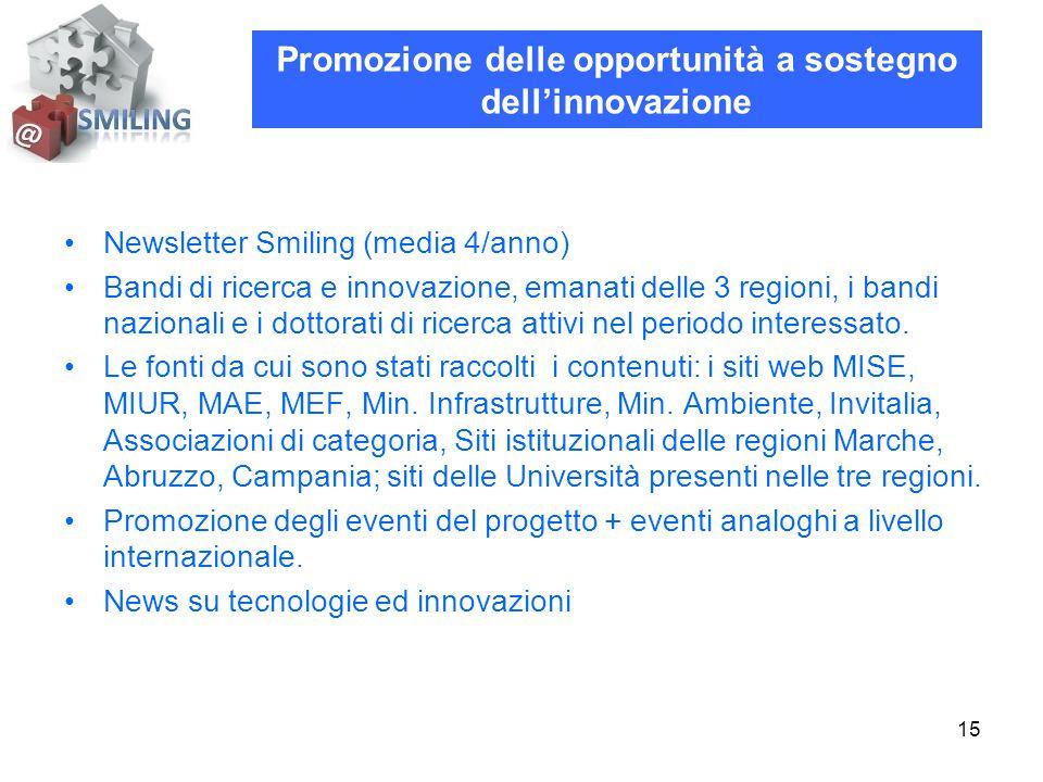 15 Newsletter Smiling (media 4/anno) Bandi di ricerca e innovazione, emanati delle 3 regioni, i bandi nazionali e i dottorati di ricerca attivi nel periodo interessato.
