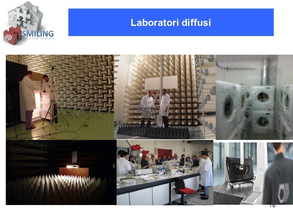 16 Laboratori diffusi