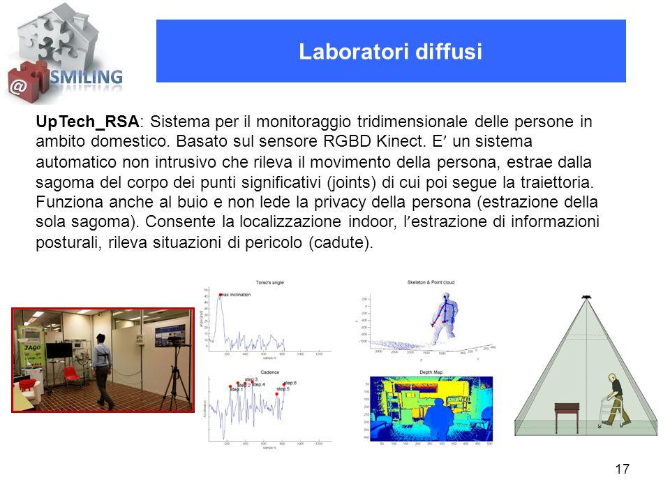 17 Laboratori diffusi UpTech_RSA: Sistema per il monitoraggio tridimensionale delle persone in ambito domestico.