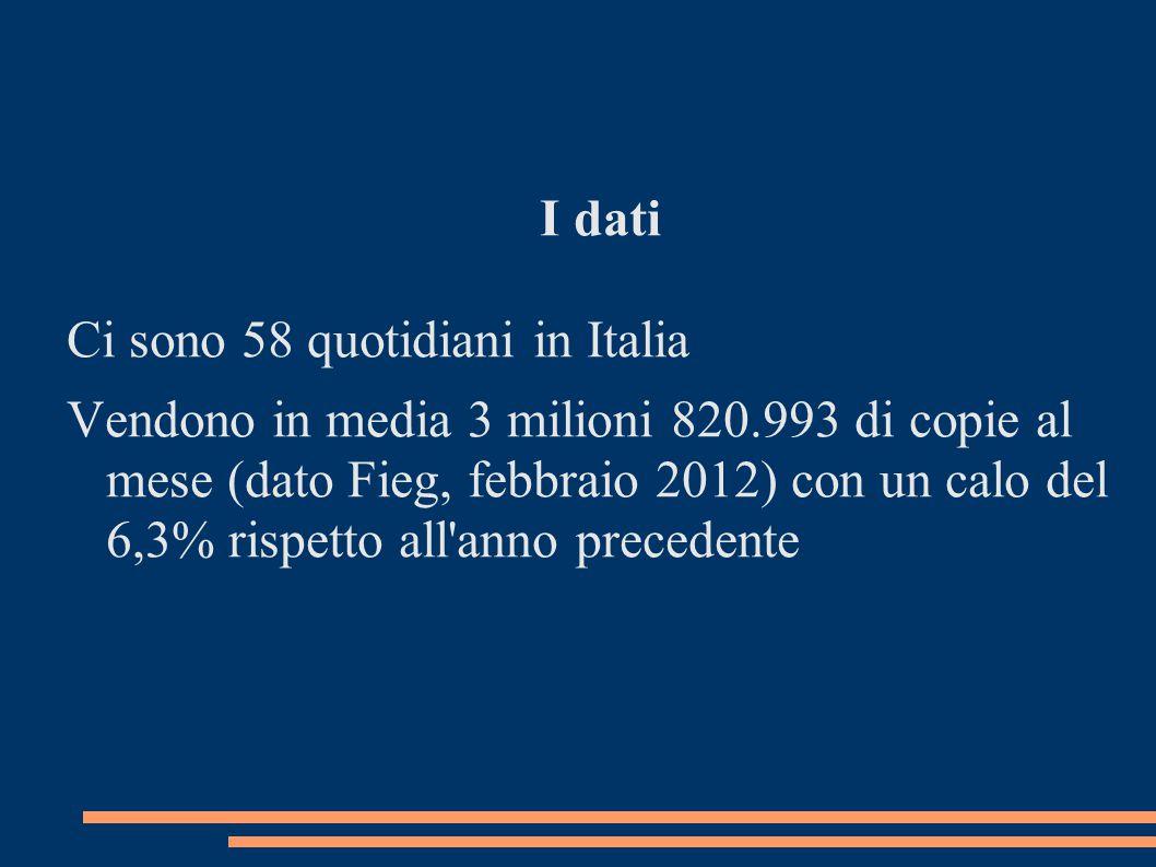 I dati Ci sono 58 quotidiani in Italia Vendono in media 3 milioni 820.993 di copie al mese (dato Fieg, febbraio 2012) con un calo del 6,3% rispetto all anno precedente