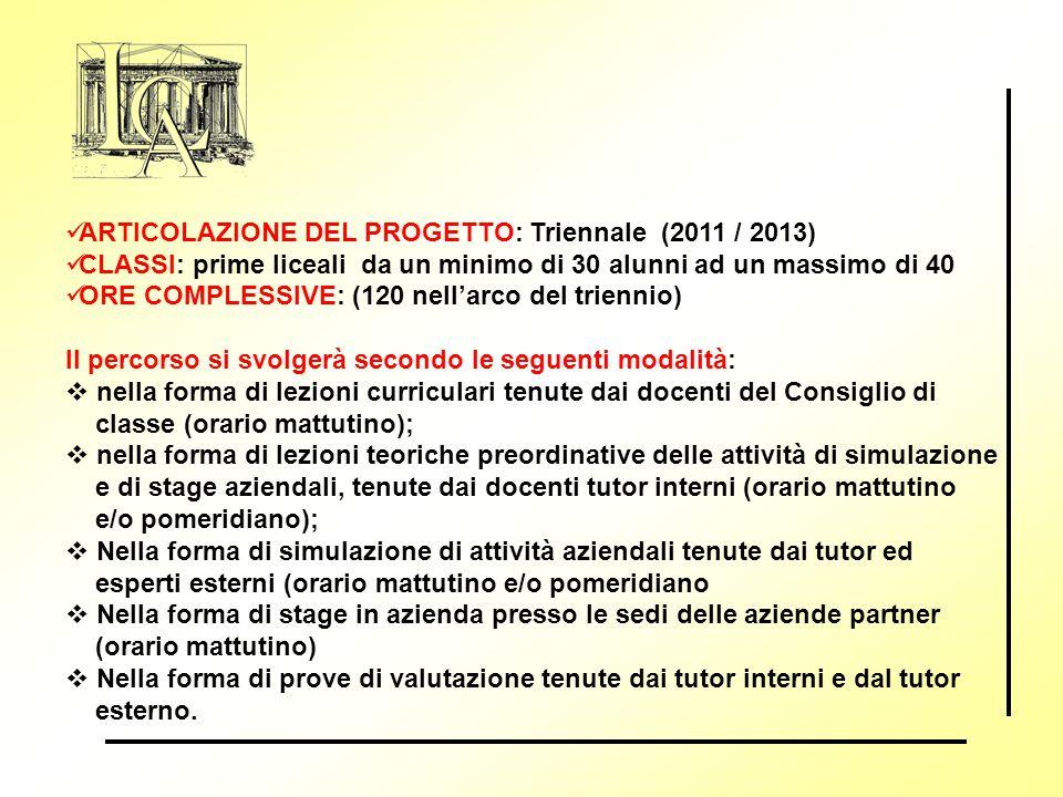 ARTICOLAZIONE DEL PROGETTO: Triennale (2011 / 2013) CLASSI: prime liceali da un minimo di 30 alunni ad un massimo di 40 ORE COMPLESSIVE: (120 nell'arc