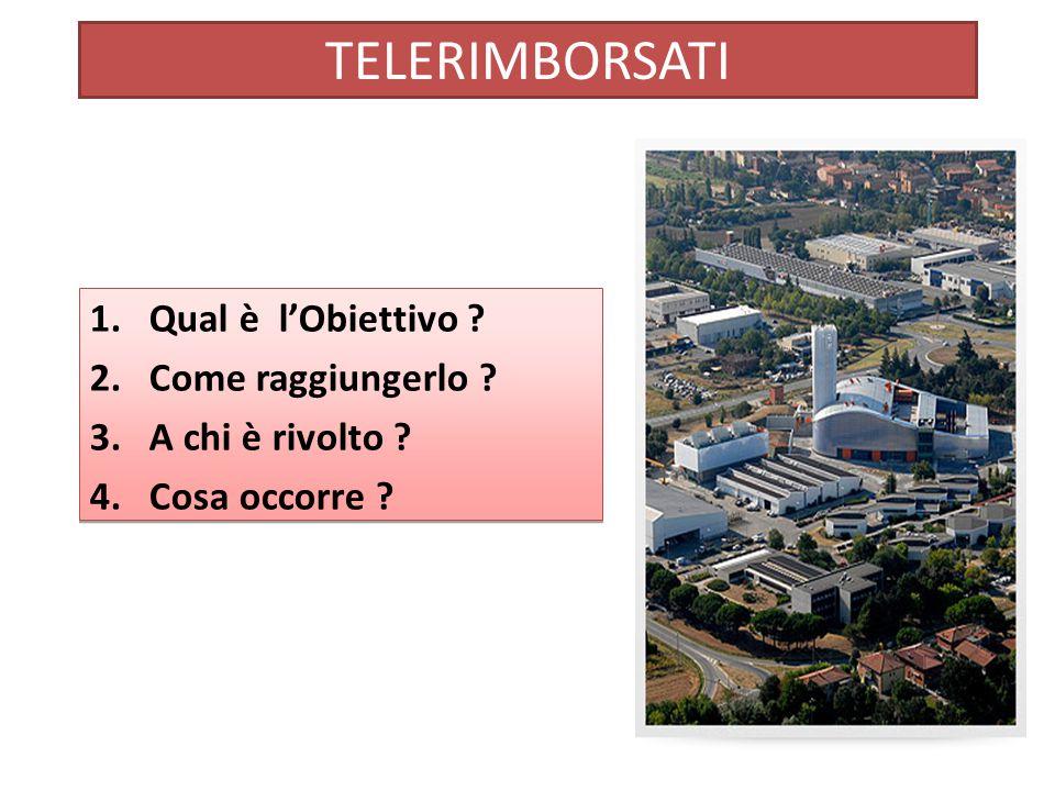 OBIETTIVO 1. RIMBORSO 2. RIDUZIONE DELLE TARIFFE