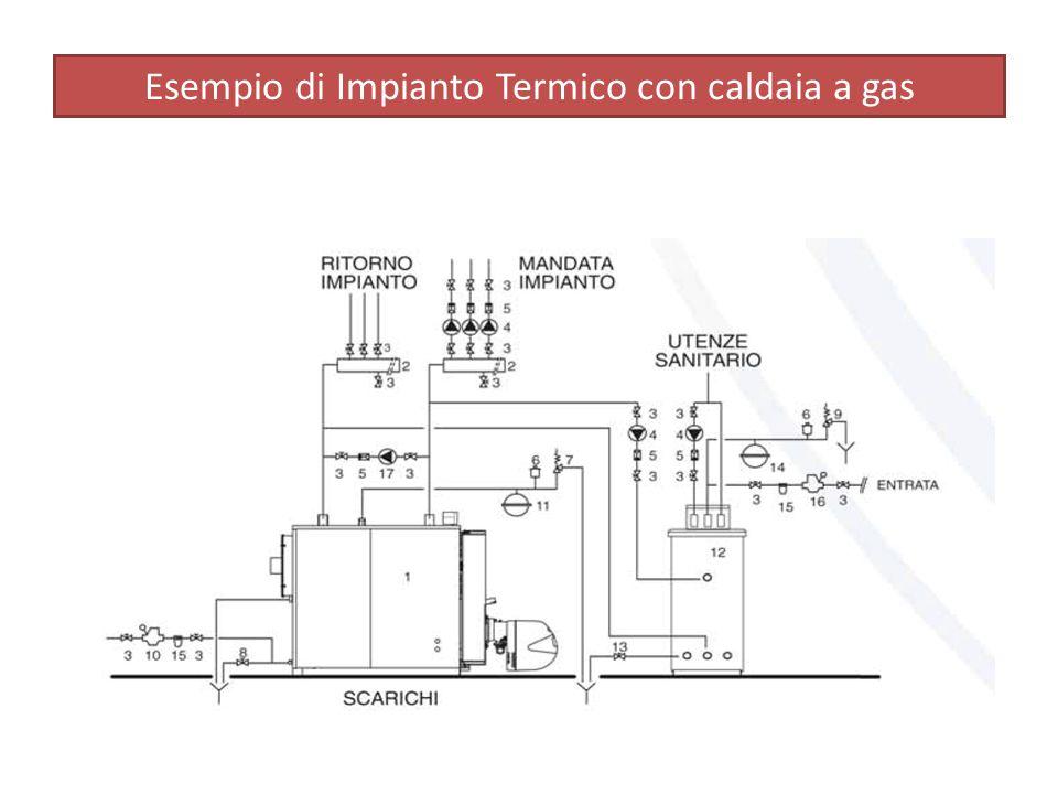 Esempio di Impianto Termico con caldaia a gas
