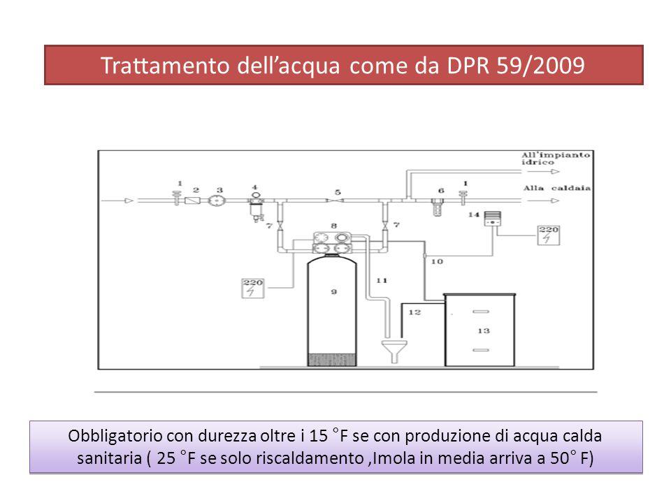 Trattamento dell'acqua come da DPR 59/2009 Obbligatorio con durezza oltre i 15 °F se con produzione di acqua calda sanitaria ( 25 °F se solo riscaldamento,Imola in media arriva a 50° F)