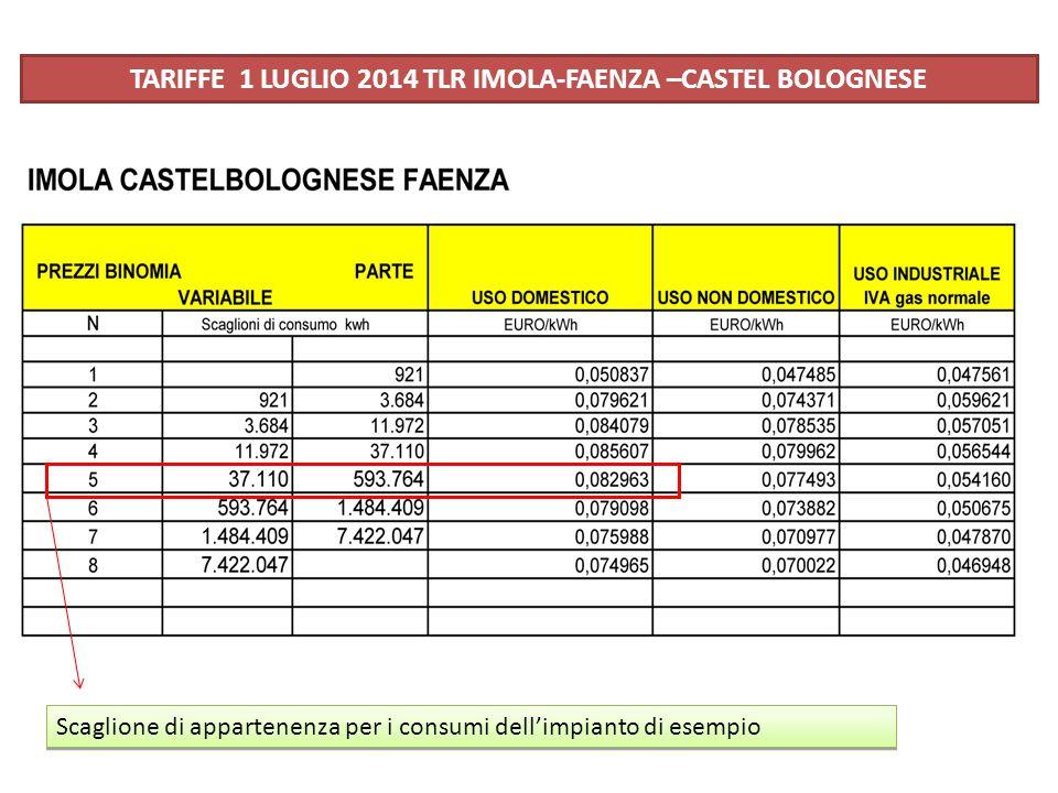 TARIFFE 1 LUGLIO 2014 TLR IMOLA-FAENZA –CASTEL BOLOGNESE Scaglione di appartenenza per i consumi dell'impianto di esempio
