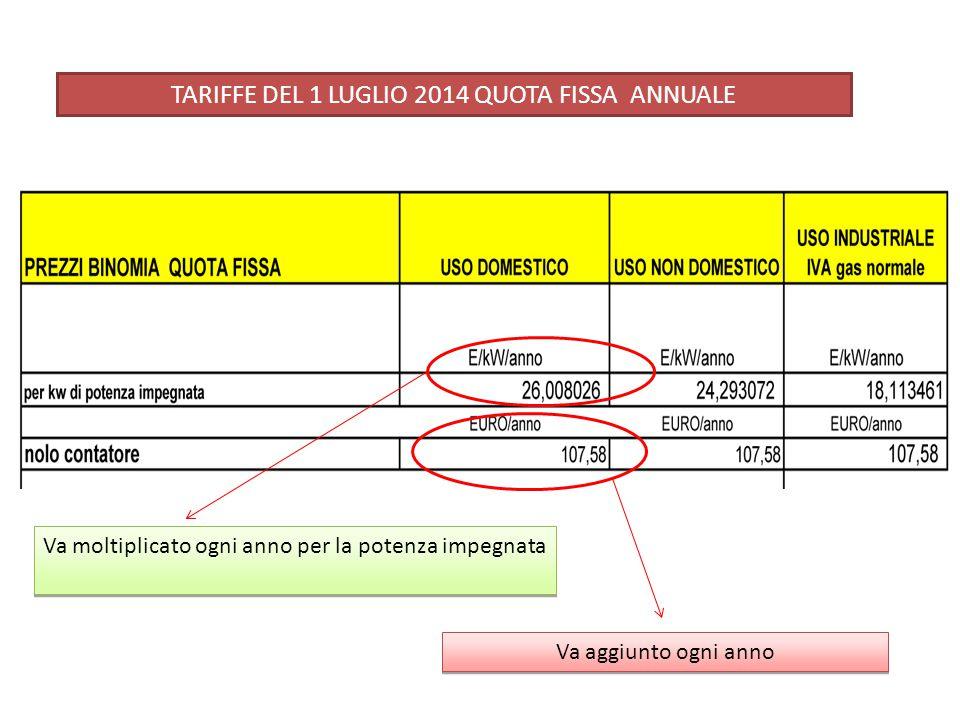 TARIFFE DEL 1 LUGLIO 2014 QUOTA FISSA ANNUALE Va moltiplicato ogni anno per la potenza impegnata Va aggiunto ogni anno