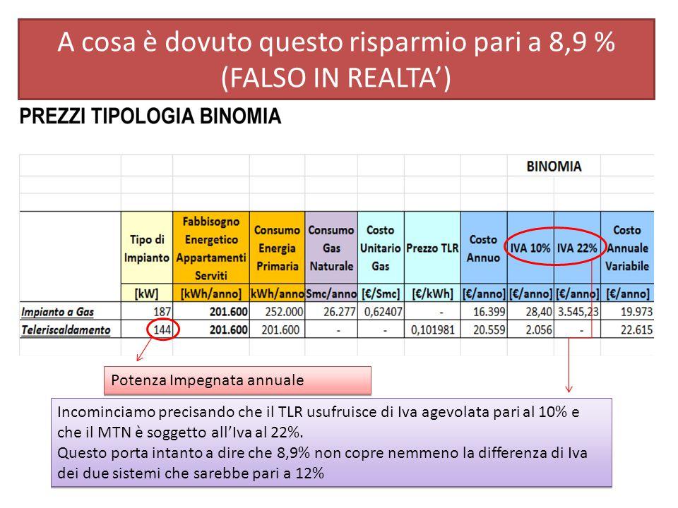 A cosa è dovuto questo risparmio pari a 8,9 % (FALSO IN REALTA') Incominciamo precisando che il TLR usufruisce di Iva agevolata pari al 10% e che il M