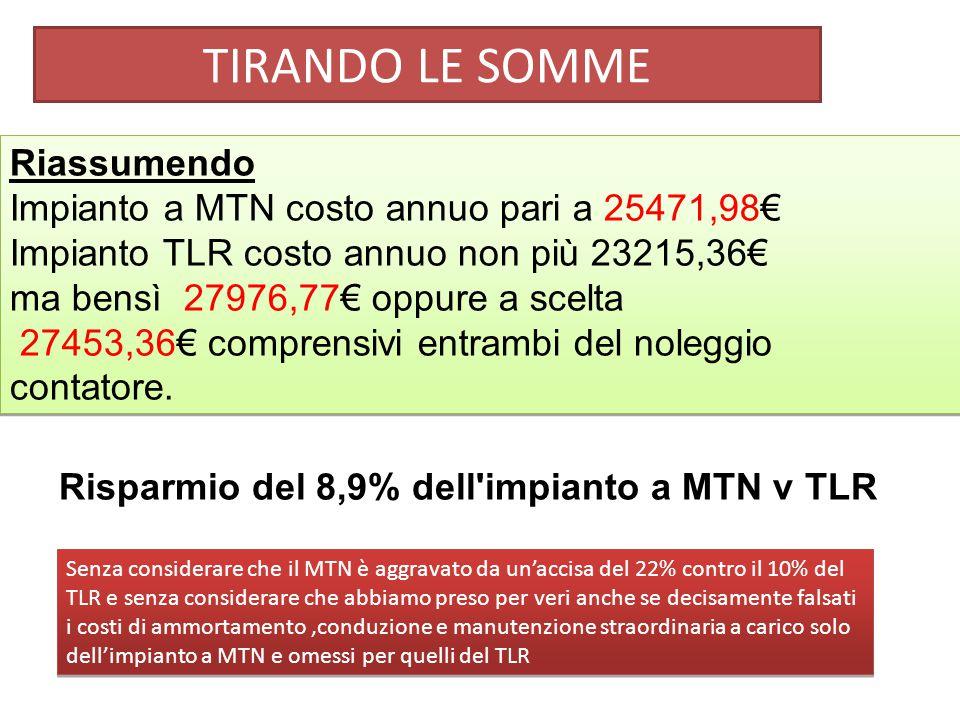 Riassumendo Impianto a MTN costo annuo pari a 25471,98€ Impianto TLR costo annuo non più 23215,36€ ma bensì 27976,77€ oppure a scelta 27453,36€ comprensivi entrambi del noleggio contatore.