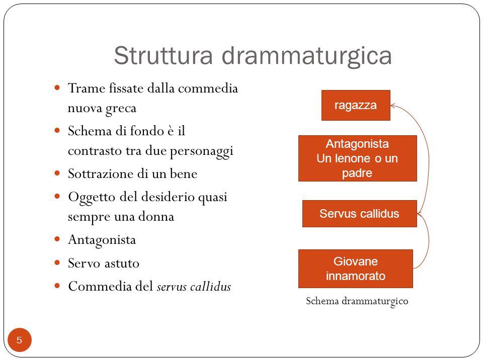Struttura drammaturgica Trame fissate dalla commedia nuova greca Schema di fondo è il contrasto tra due personaggi Sottrazione di un bene Oggetto del