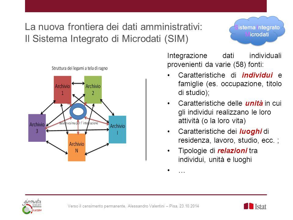 La nuova frontiera dei dati amministrativi: Il Sistema Integrato di Microdati (SIM) Integrazione dati individuali provenienti da varie (58) fonti: Caratteristiche di individui e famiglie (es.