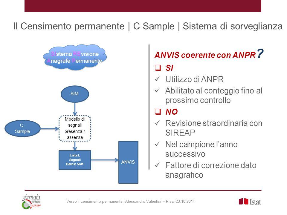 Il Censimento permanente | C Sample | Sistema di sorveglianza Modello di segnali presenza / assenza ANVIS Lista L Segnali Hard e Soft C- Sample SIM ANVIS coerente con ANPR .