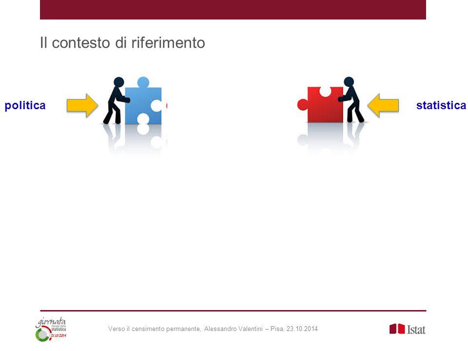 Il contesto di riferimento politicastatistica Verso il censimento permanente, Alessandro Valentini – Pisa, 23.10.2014
