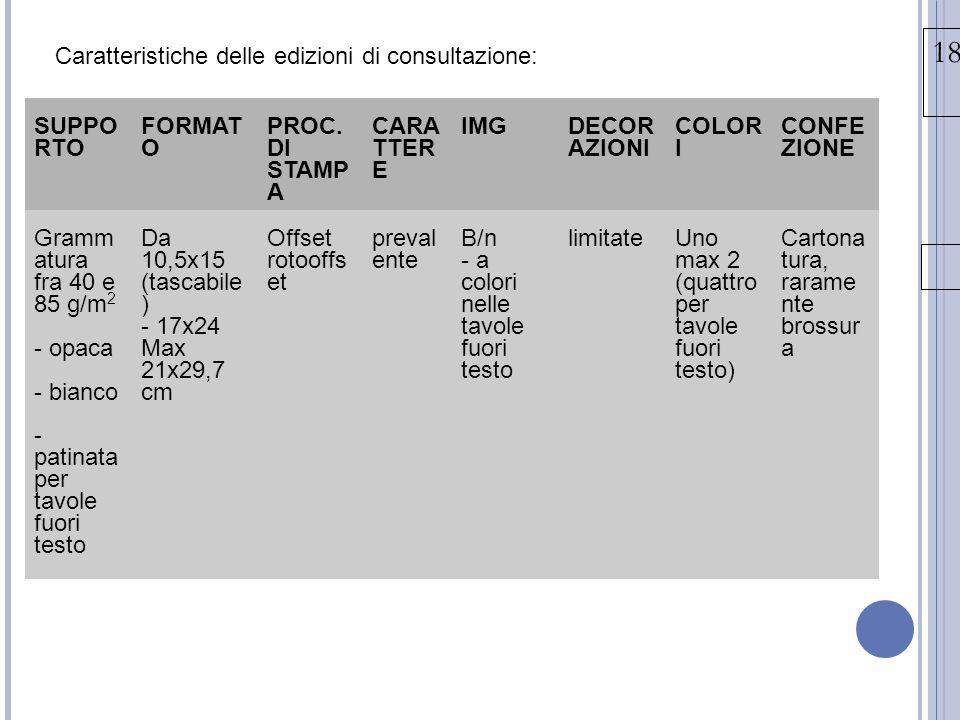 18/03/15 Caratteristiche delle edizioni di consultazione: SUPPO RTO FORMAT O PROC.