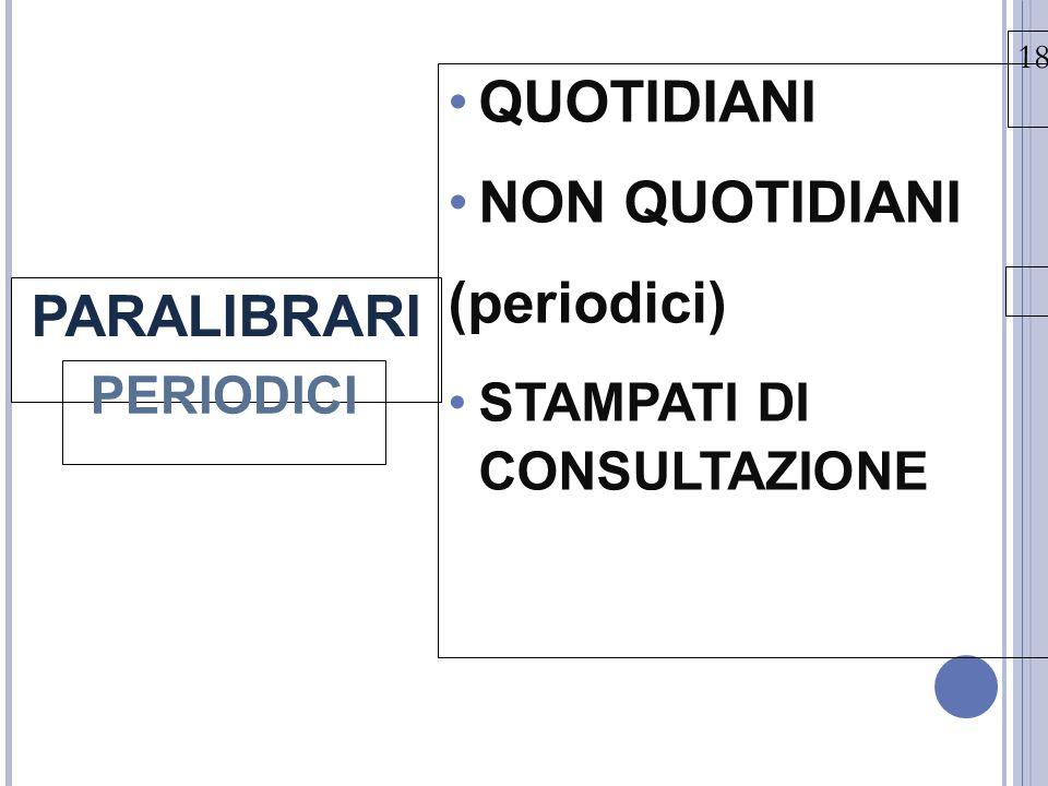 18/03/15 PARALIBRARI PERIODICI QUOTIDIANI NON QUOTIDIANI (periodici) STAMPATI DI CONSULTAZIONE