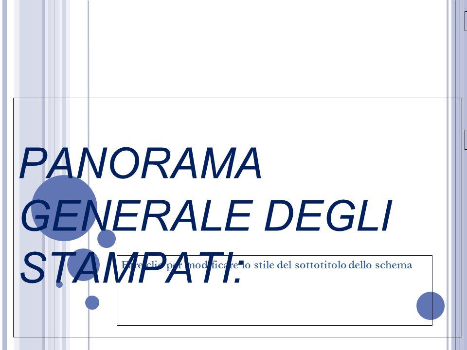 Fare clic per modificare lo stile del sottotitolo dello schema 18/03/15 PANORAMA GENERALE DEGLI STAMPATI: