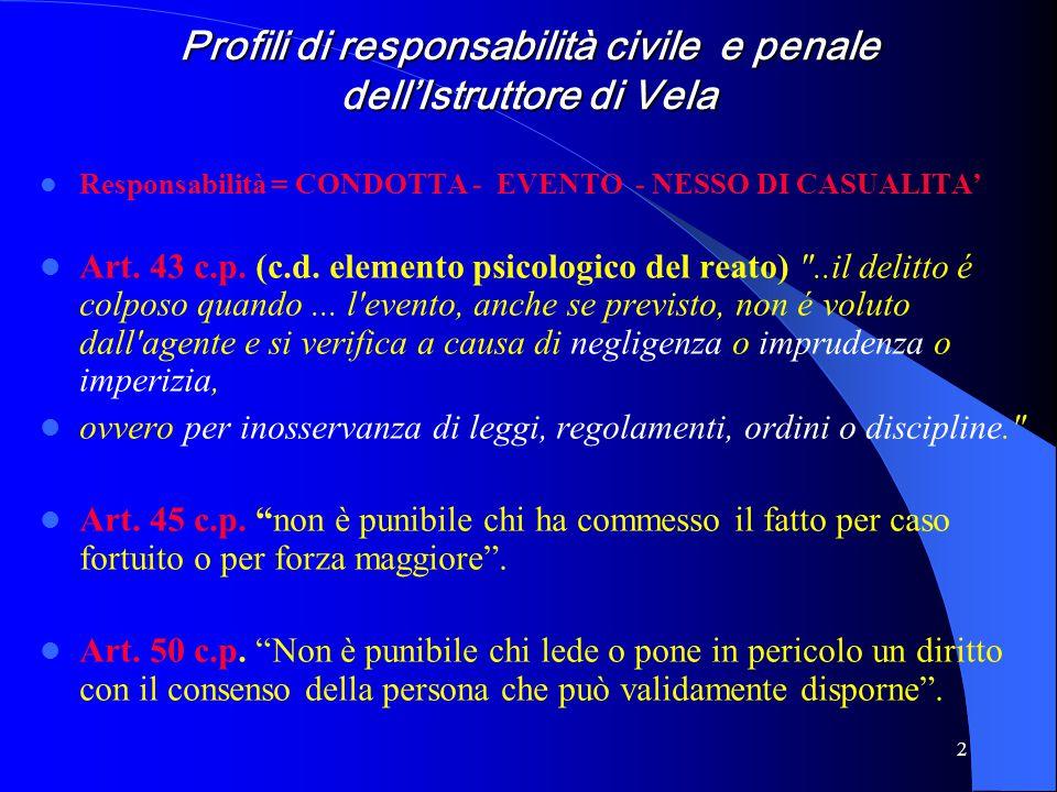 2 Profili di responsabilità civile e penale dell'Istruttore di Vela Responsabilità = CONDOTTA - EVENTO - NESSO DI CASUALITA' Art. 43 c.p. (c.d. elemen