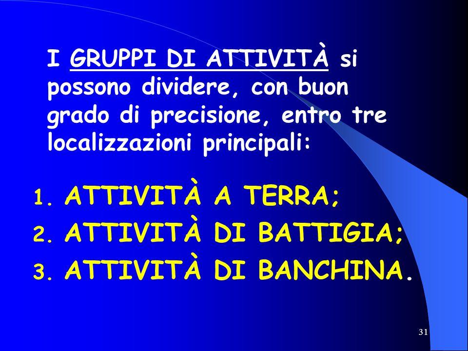 31 I GRUPPI DI ATTIVITÀ si possono dividere, con buon grado di precisione, entro tre localizzazioni principali: 1. ATTIVITÀ A TERRA; 2. ATTIVITÀ DI BA