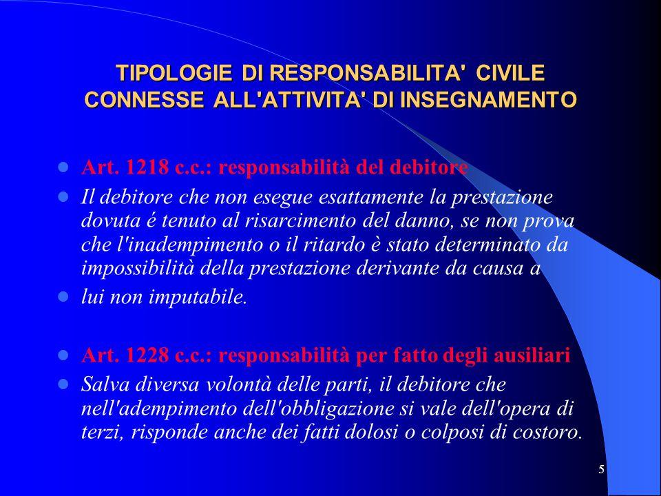 5 TIPOLOGIE DI RESPONSABILITA' CIVILE CONNESSE ALL'ATTIVITA' DI INSEGNAMENTO Art. 1218 c.c.: responsabilità del debitore Il debitore che non esegue es