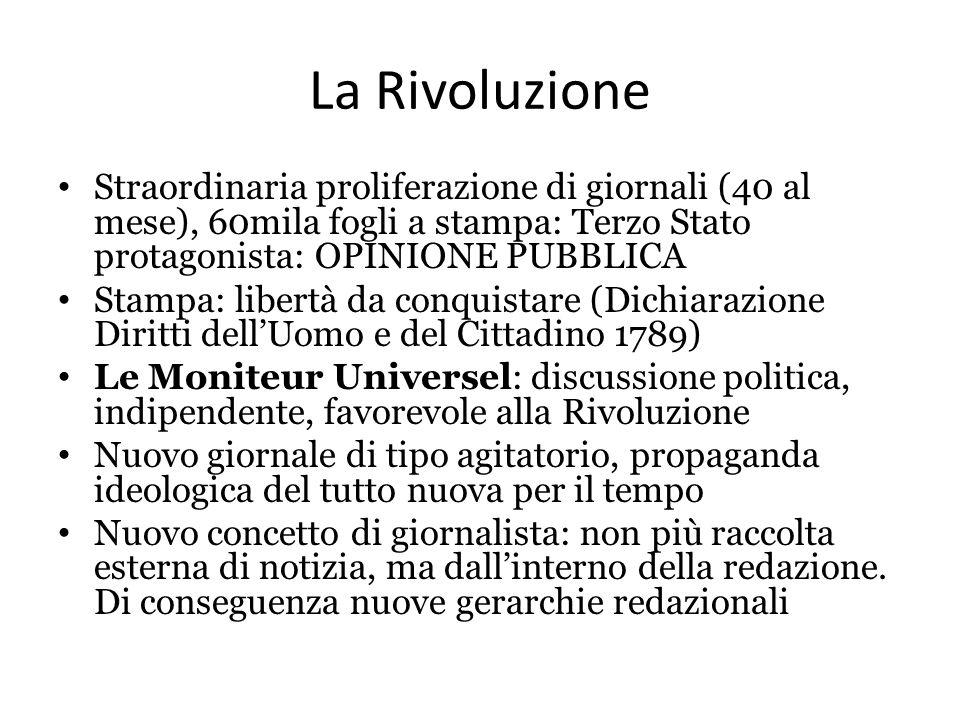 La Rivoluzione Straordinaria proliferazione di giornali (40 al mese), 60mila fogli a stampa: Terzo Stato protagonista: OPINIONE PUBBLICA Stampa: liber