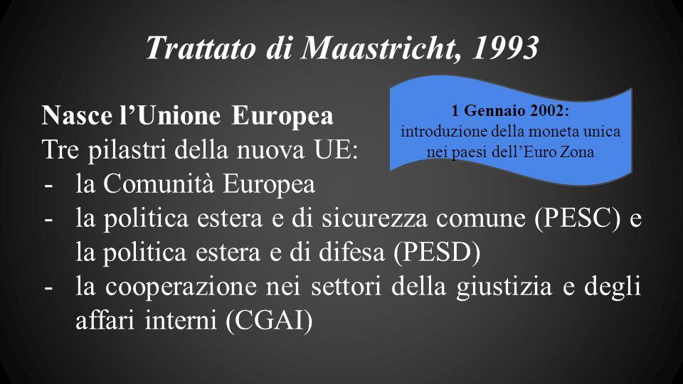 Trattato di Maastricht, 1993 Nasce l'Unione Europea Tre pilastri della nuova UE: -la Comunità Europea -la politica estera e di sicurezza comune (PESC) e la politica estera e di difesa (PESD) -la cooperazione nei settori della giustizia e degli affari interni (CGAI) 1 Gennaio 2002: introduzione della moneta unica nei paesi dell'Euro Zona
